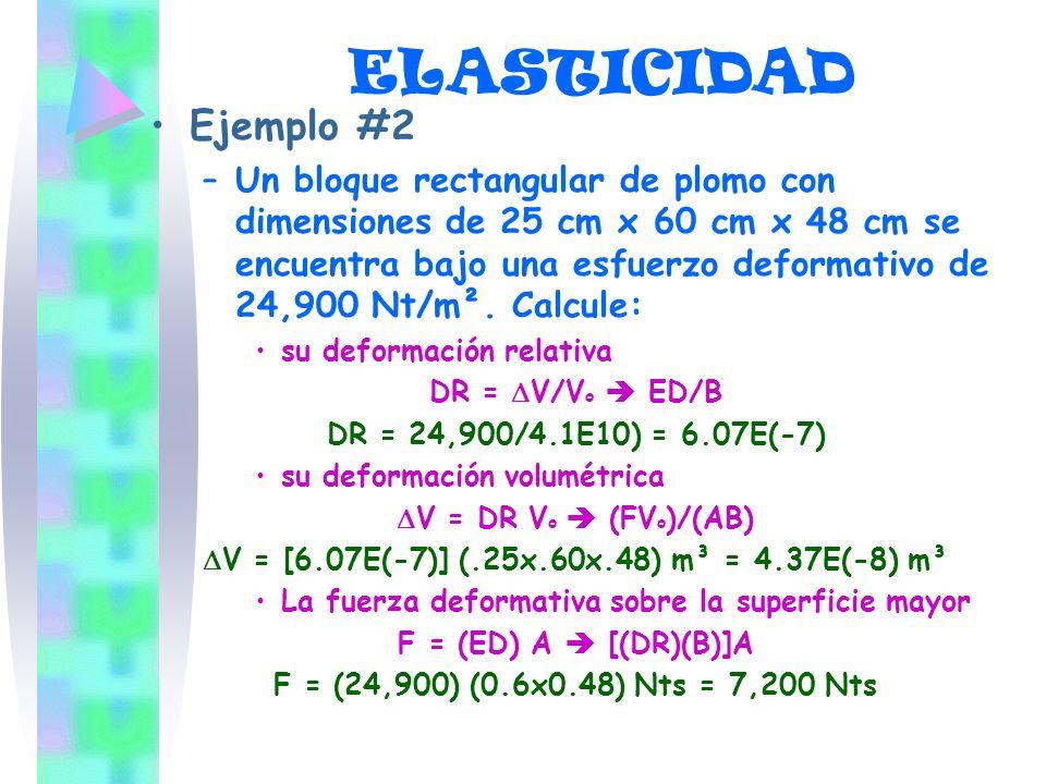 DV = [6.07E(-7)] (.25x.60x.48) m³ = 4.37E(-8) m³